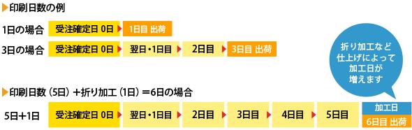 new_nouki_2019_02.png