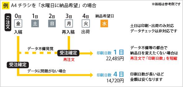 new_nouki_2019_03.png